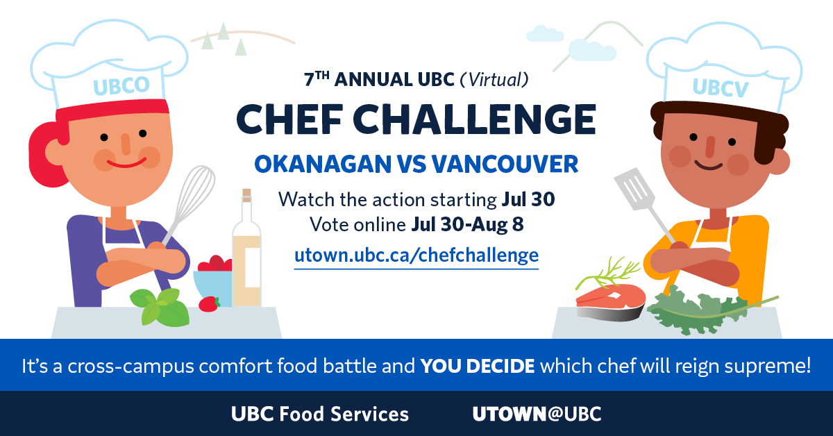 Chef Challenge header image with two chefs, arms crossed and ingredients in front of them.